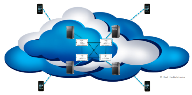 Anatomy of the Virtual Social Network