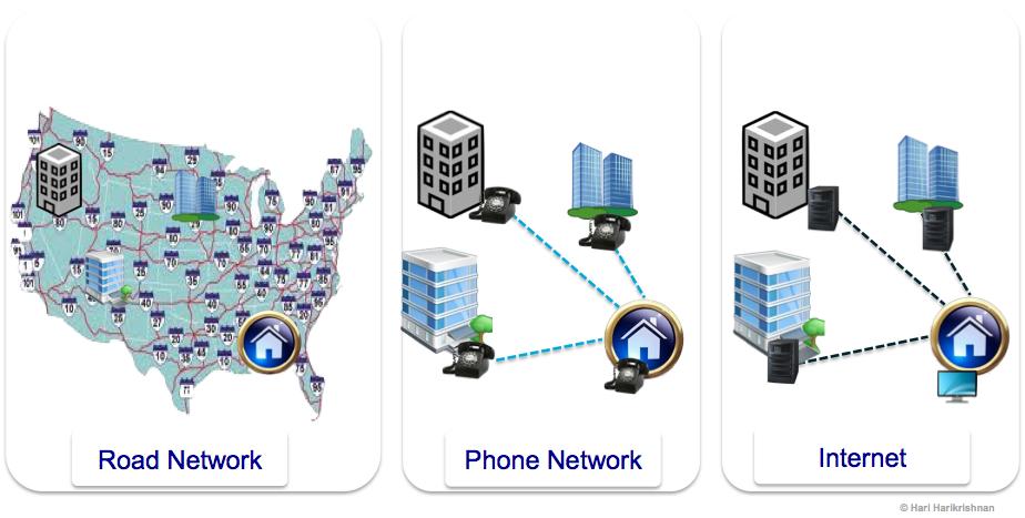 Utilities: Roads & Networks